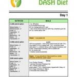 Why Follow A Dash Diet Menu?